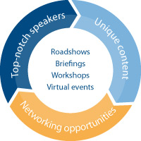 IDC Conferences and Events about IT and communications
